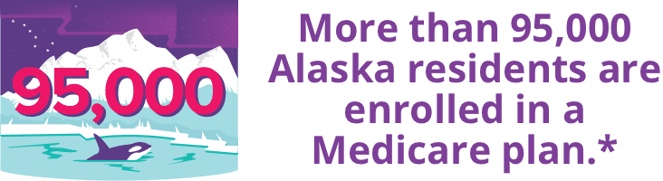 More than 95,000 Alaska residents are enrolled in a Medicare plan.*