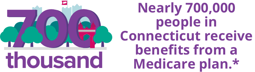 Nearly 700,000 people in Connecticut receive benefits from a Medicare plan.*