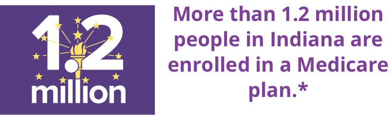 More than 1.2 million people in Indiana are enrolled in a Medicare plan.*