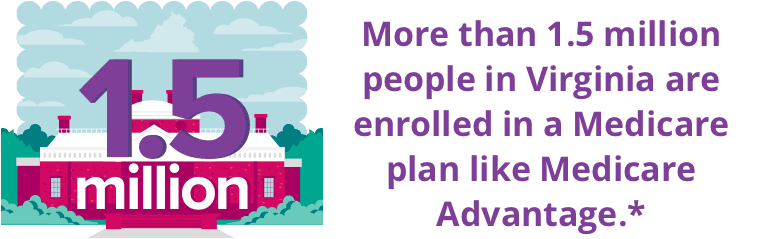 More than 1.5 million people in Virginia are enrolled in a Medicare plan like Medicare Advantage.*