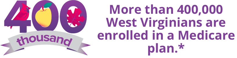 More than 400,000 West Virginians are enrolled in a Medicare plan.*