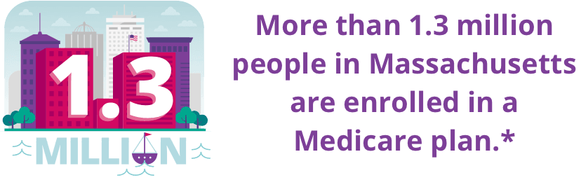 Over 1.3 million people in Massachusetts are enrolled in a Medicare plan