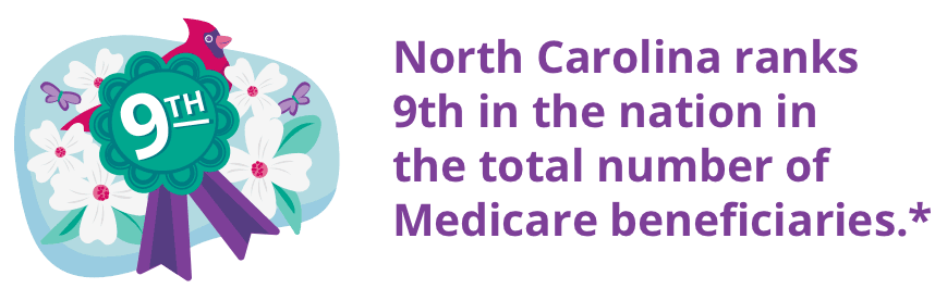 Over 1.3 million Tennesseans enrolled in Medicare plans