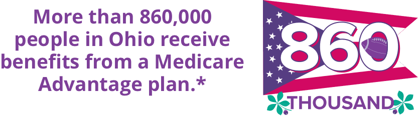 More than 860,000 people in Ohio receive benefits from a Medicare Advantage plan.*