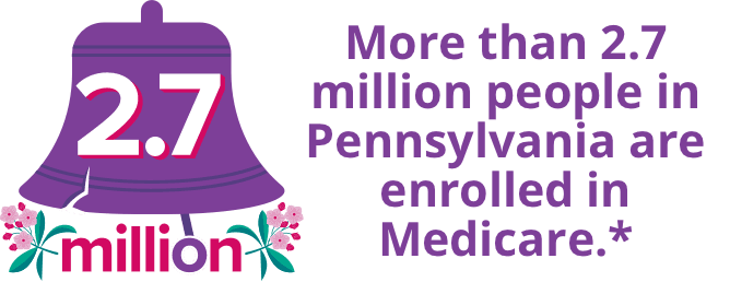 More than 2.7 million people in Pennsylvania are enrolled in Medicare.