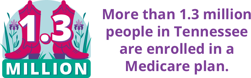 Over 1.3 million Tennesseans enrolled in Medicare plans
