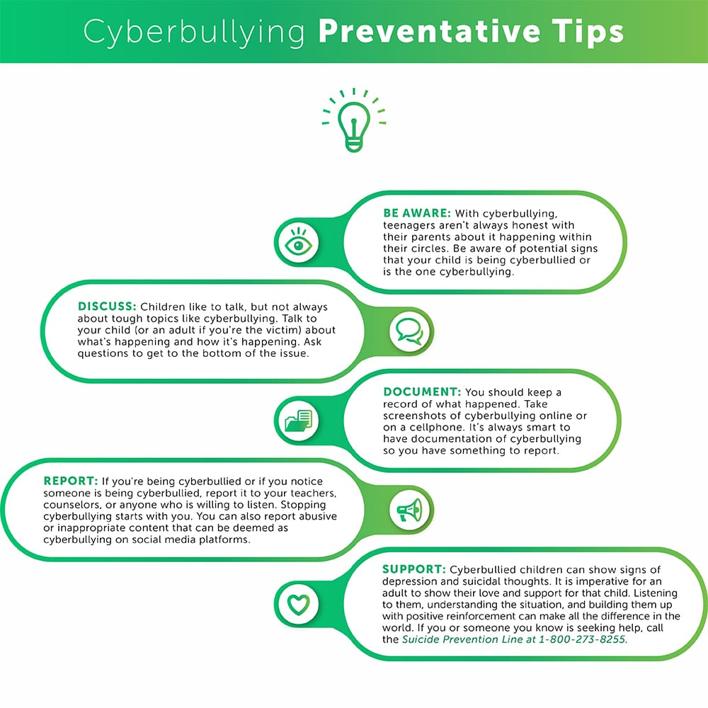 table for tips to prevent cyberbullying