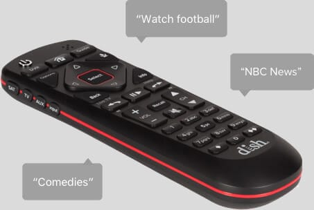Dish Voice Remote The Smart Remote You Can Talk To Us Dish