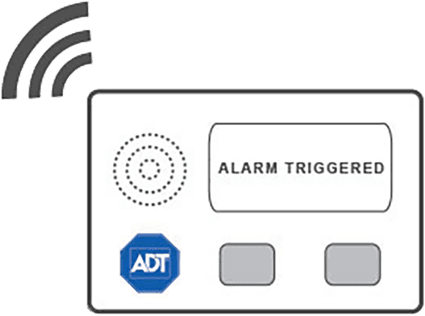 How Home Security Systems Work | ADT Security