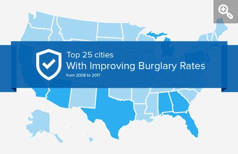 Graphic of United States with improving burglary rates banner