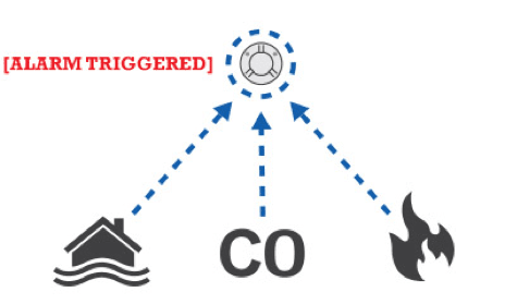 Graphic showing how smoke detector is triggered