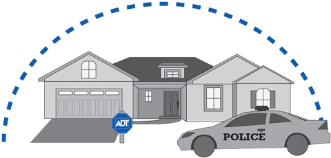 Graphic of police arriving at ADT secured home