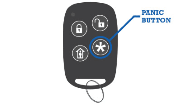 ADT key fob with panic button outlined