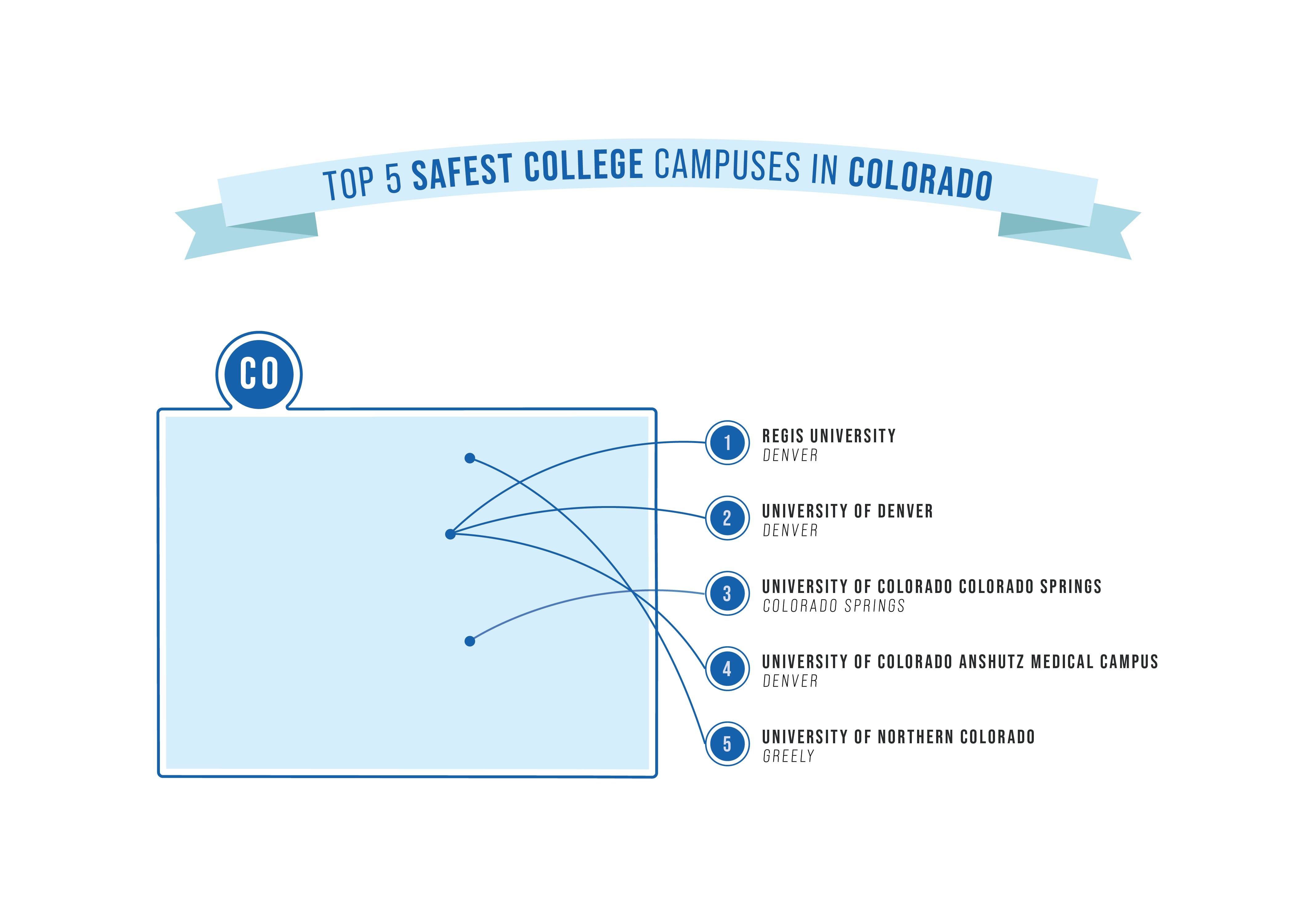 safest college campuses in TX